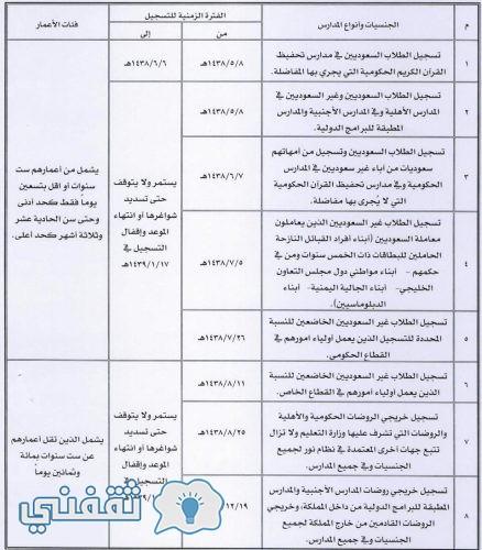 موعد تسجيل طلاب الصف الاول الابتدائي في نظام نور للعام الدراسي الجديد 1438-1439
