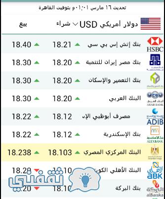 سعر الدولار اليوم الخميس 16-3-2017 في البنوك