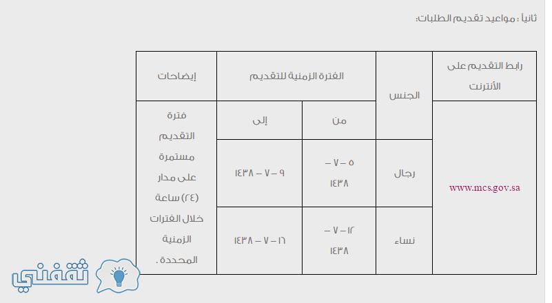 جدارة الوظائف الادارية رابط التقديم على الوظائف الإدارية 1438