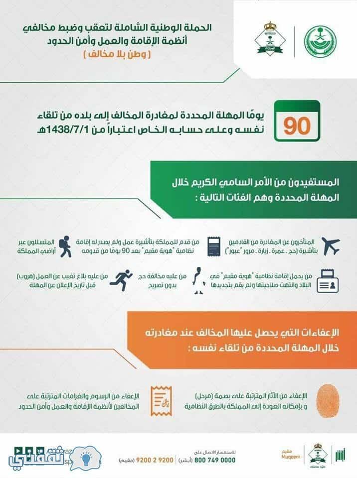 حملة وطن بلا مخالف : تفاصيل قرارات وزارة الداخلية لمخالفي نظام الإقامة والعمل وأمن الحدود