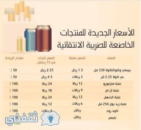 اسعار السلع في السعودية بعد الضريبة الانتقائية