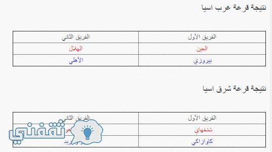 نتائج قرعة دوري ابطال اسيا 2017 : صدام ما بين أندية السعودية والإمارات في ربع نهائي دوري الأبطال الأسيوي