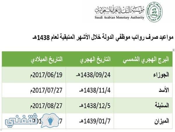 موعد صرف رواتب شهر رمضان 1438 رواتب برج السرطان بعد تقديم صرف