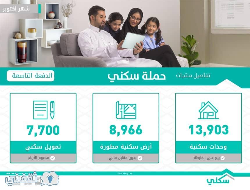 بوابة اسكان eskan.. استعلم الآن عن مستفيدي برنامج سكني الدفعة التاسعة أكتوبر من وزارة الإسكان