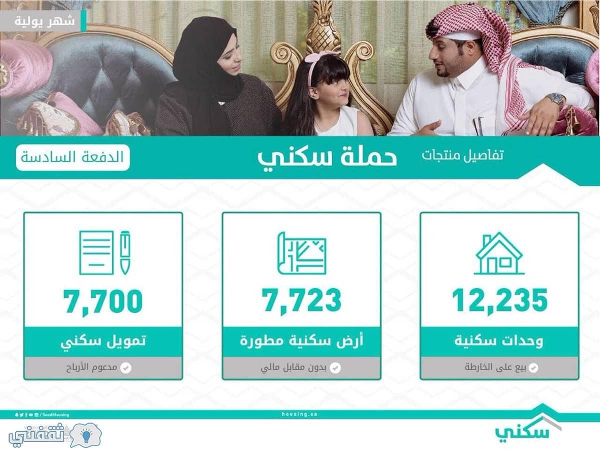 اعلان اسماء مستحقي الدعم السكني الدفعة العاشرة بوابة اسكان ...