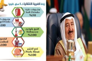 الكويت : زيادة أسعار بعض السلع بنسبة 100 % بعد إقرار الضريبة الإنتقائية … قائمة بأسعار السلع والمنتجات بعد إضافة ضريبة القيمة المضافة