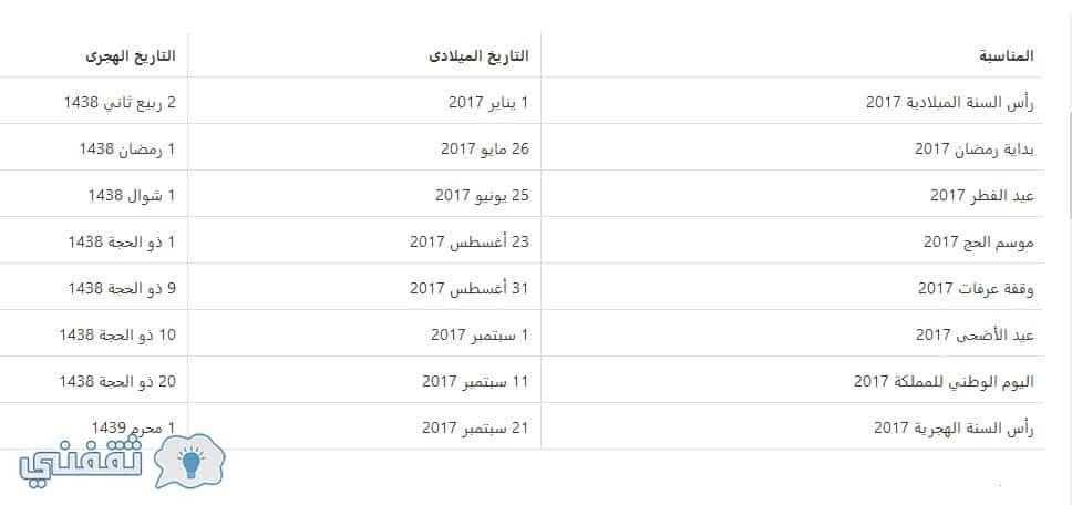 موعد الإجازات والعطلات الرسمية في السعودية 1439