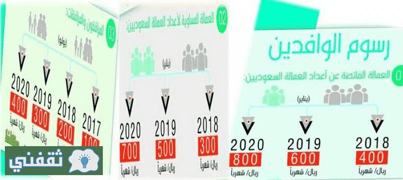 تقسيط رسوم المرافقين في السعودية