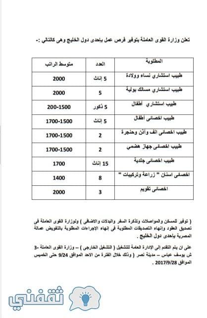 وظائف أطباء الكويت 2017