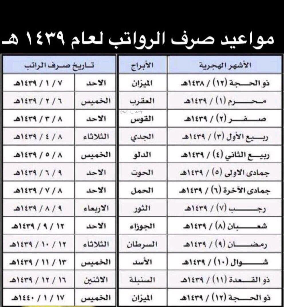 مواعيد صرف الرواتب لعام 1439 وفق الأبراج الشمسية لموظفي الدولة في السعودية