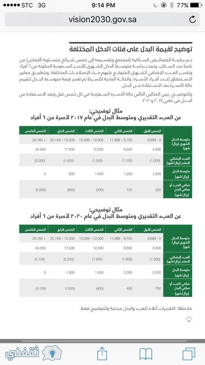 برنامج حساب المواطن السعودي 1438