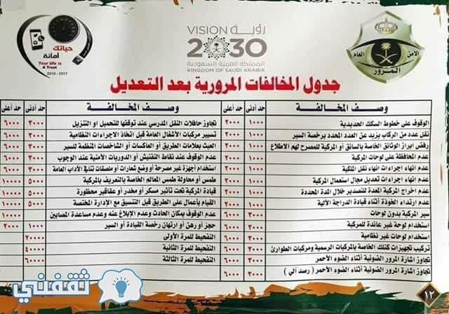غرامات المخالفات المرورية الجديدة من المرور السعودي.. رابط استعلام عن المخالفات الرسمي