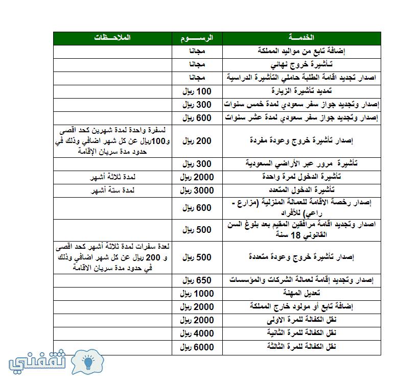 مقدار المقابل المالي للمرافقين 1439 من الجوازات السعودية عبر رابط أبشر الجوازات الرسمي