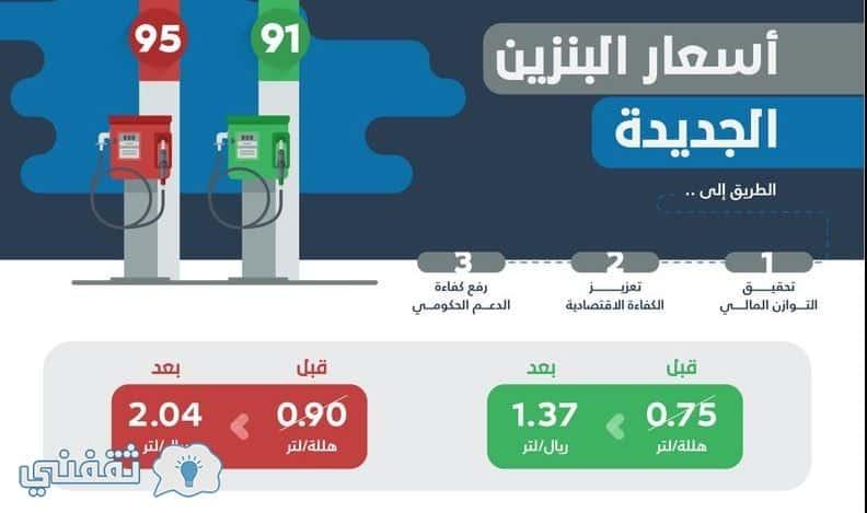 اسعار الوقود في السعودية