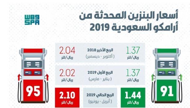أسعار البنزين الجديدة 2019 أرامكو السعودية