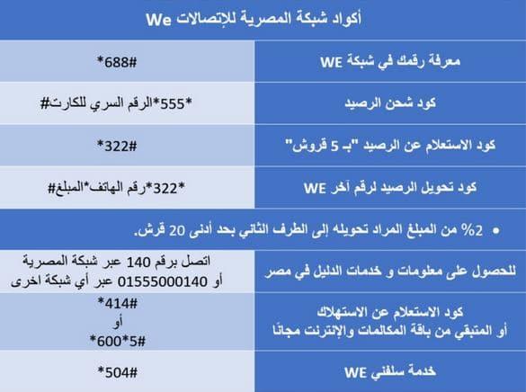 أكواد المصرية للاتصالات we