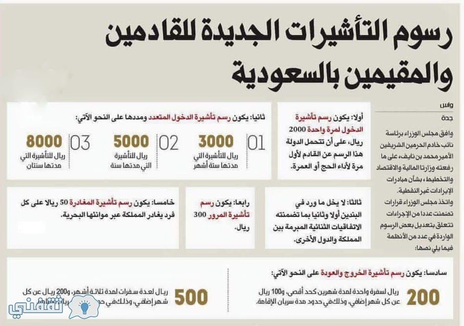 الأسعار الجديدة للتأشيرات السعودية 2018