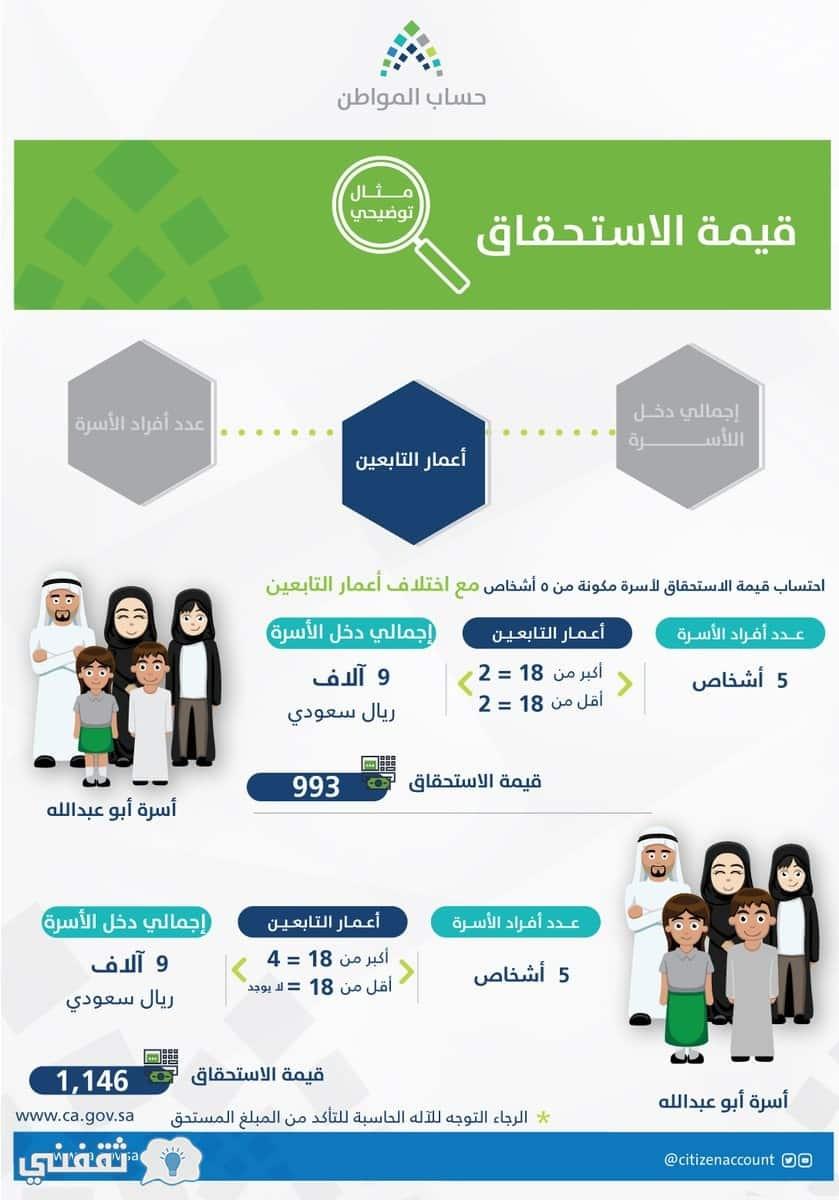 بوابة حساب المواطن 1439 الإلكترونية| إيداع الدفعة الأولي وإطلاق الحاسبة التقديرية
