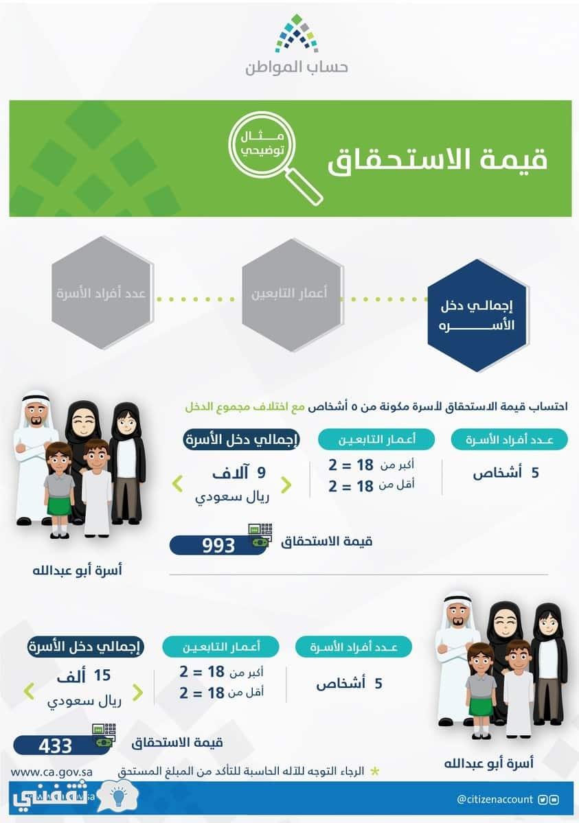 بوابة حساب المواطن 1439 الإلكترونية  إيداع الدفعة الأولي وإطلاق الحاسبة التقديرية
