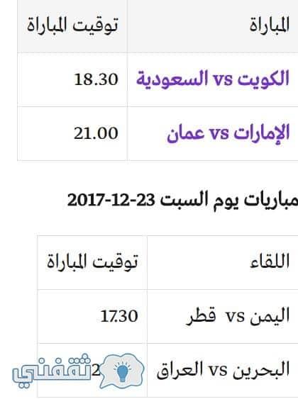 """مباريات خليجي 23 - """"خليجي 23"""" عمان يتوج بطل كأس الخليج بركلات الترجيح أمام الإمارات اليوم 5-1-2018"""