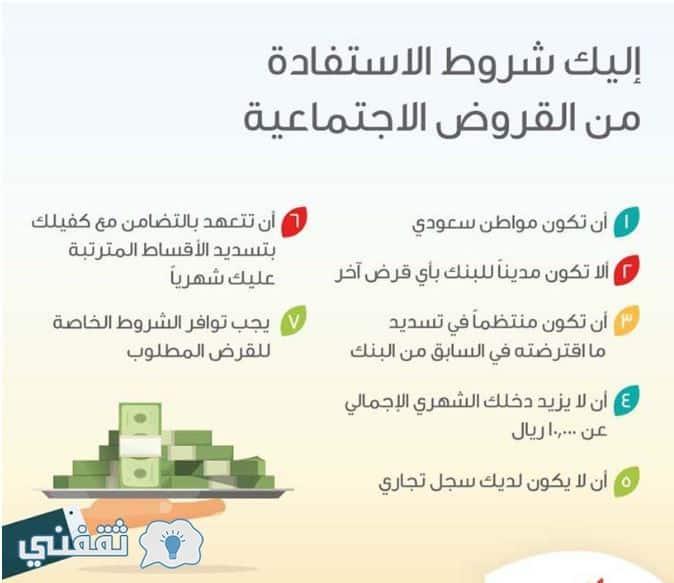 استعلام قرض بنك التسليف برقم 22.jpg