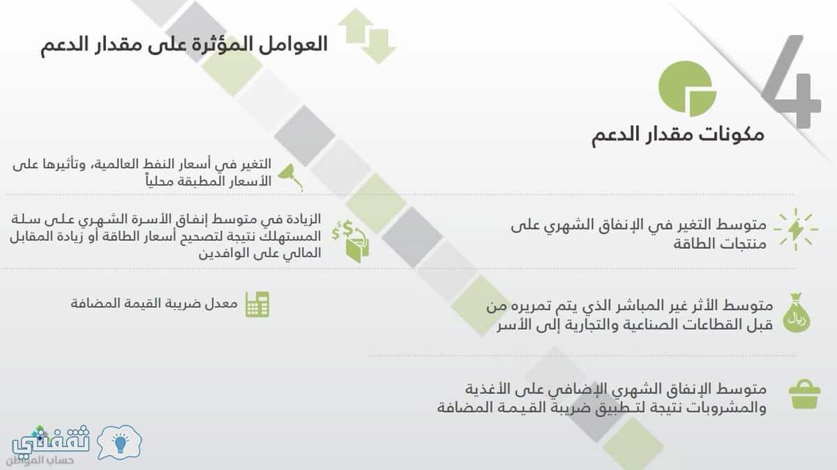 حساب المواطن رابط الاستعلام عن أسماء المقبولين الآن والتعرف علي مقدار الاستحقاق