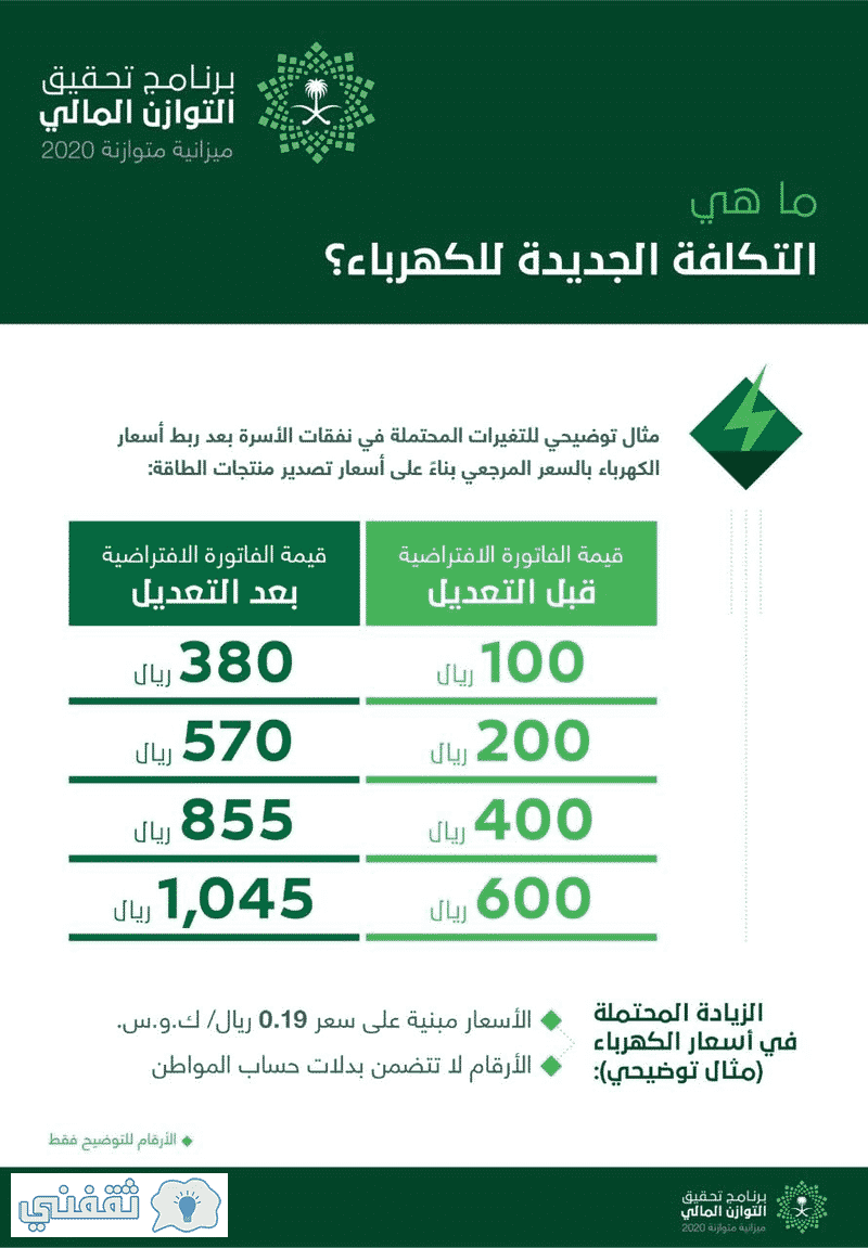 درجة مئوية بالاسم ميل قائمة اسعار الكهرباء Comertinsaat Com
