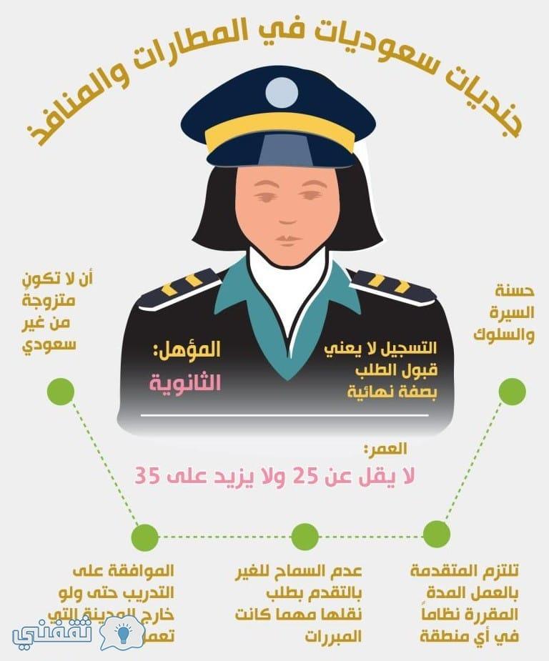 وظائف الجوازات للنساء على رتبة جندي