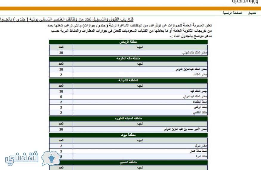 نتائج الجوازات السعودية 1439