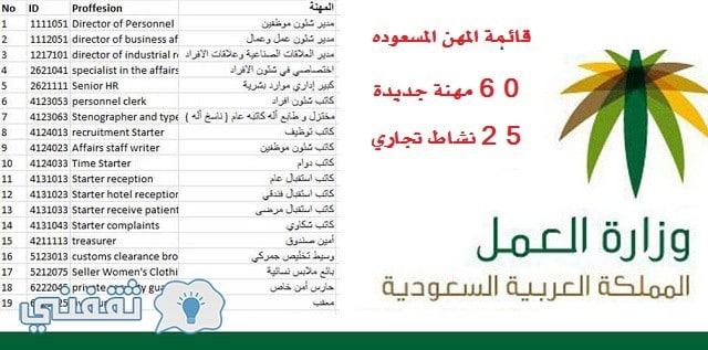 وزارة العمل: قائمة بالمهن المسعودة بعد حصرها وإلغاء سعودة 12 مهنة هامة