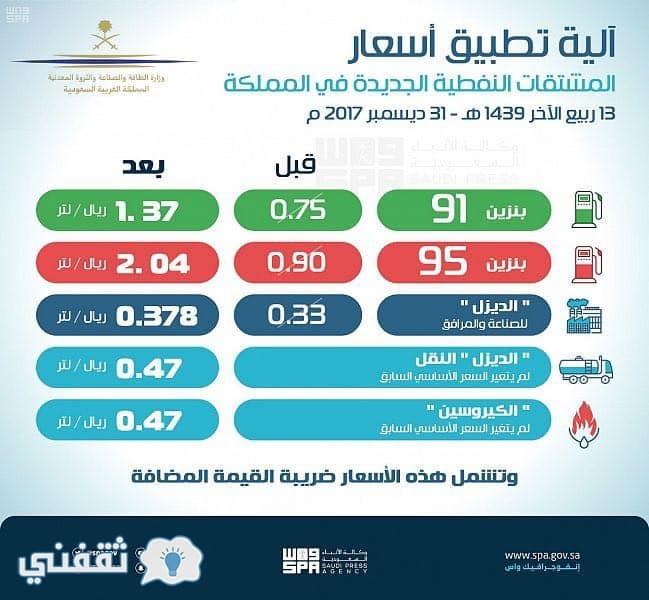 اسعار الوقود في الريـاض 2018