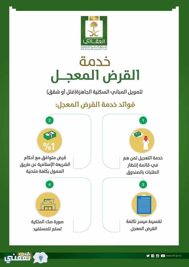 اموزش لمه به مو القروض العقارية في بنك الراجحي