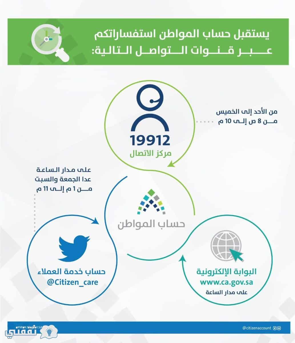 رقم تليفون حساب المواطن 1439 للاتصال  رابط دخول البوابة للتسجيل والاستعلام عن الأسماء