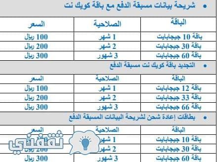 استعلام فاتورة الاتصالات السعودية stc شهر فبراير 2018