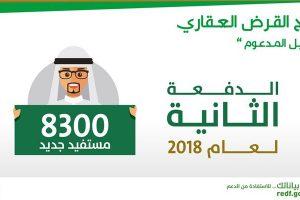 موقع سكني 2018 : أسماء مستحقي الدعم السكني الدفعة الثانية برقم الهوية عبر رابط Sakani