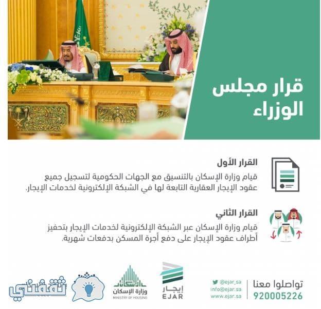 الشبكة الإلكترونية لخدمات الإيجار وزارة الإسكان