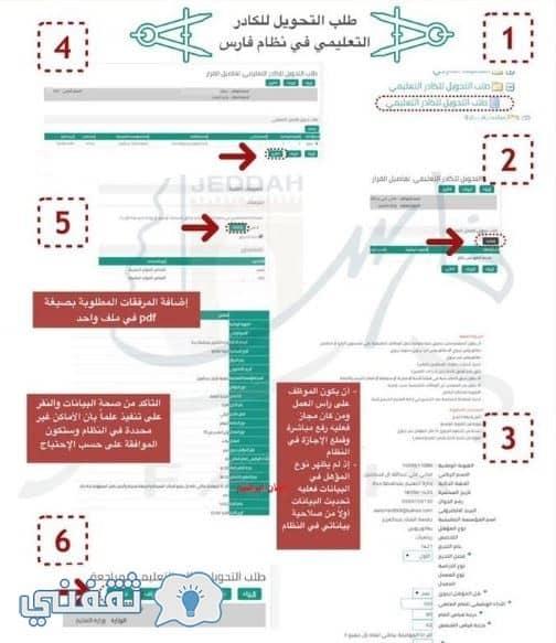 خطوات التحويل من الوظائف الإداية للتعليمية