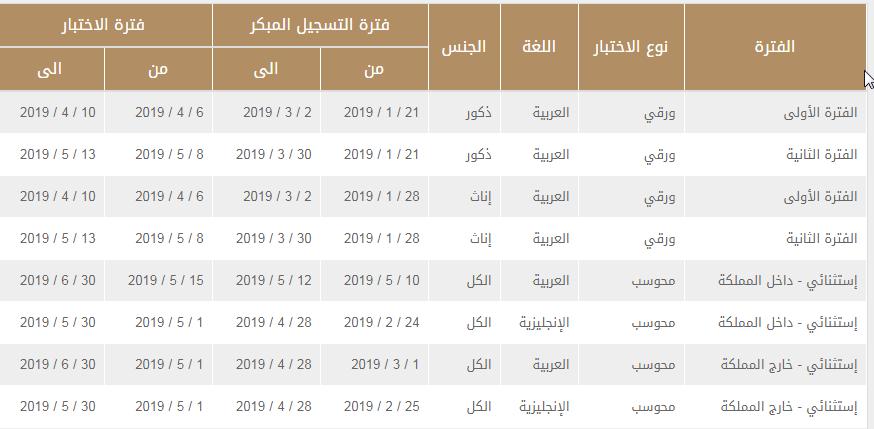 مواعيد التسجيل في اختبار التحصيل الدراسي 1439 للبنين والبنات عبر موقع قياس qiyas.sa