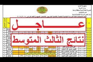 نتائج الثالث متوسط تمهيدي : رابط الاستعلام عن أسماء الناجحين الصف الثالث المتوسط بجميع المحافظات العراقية