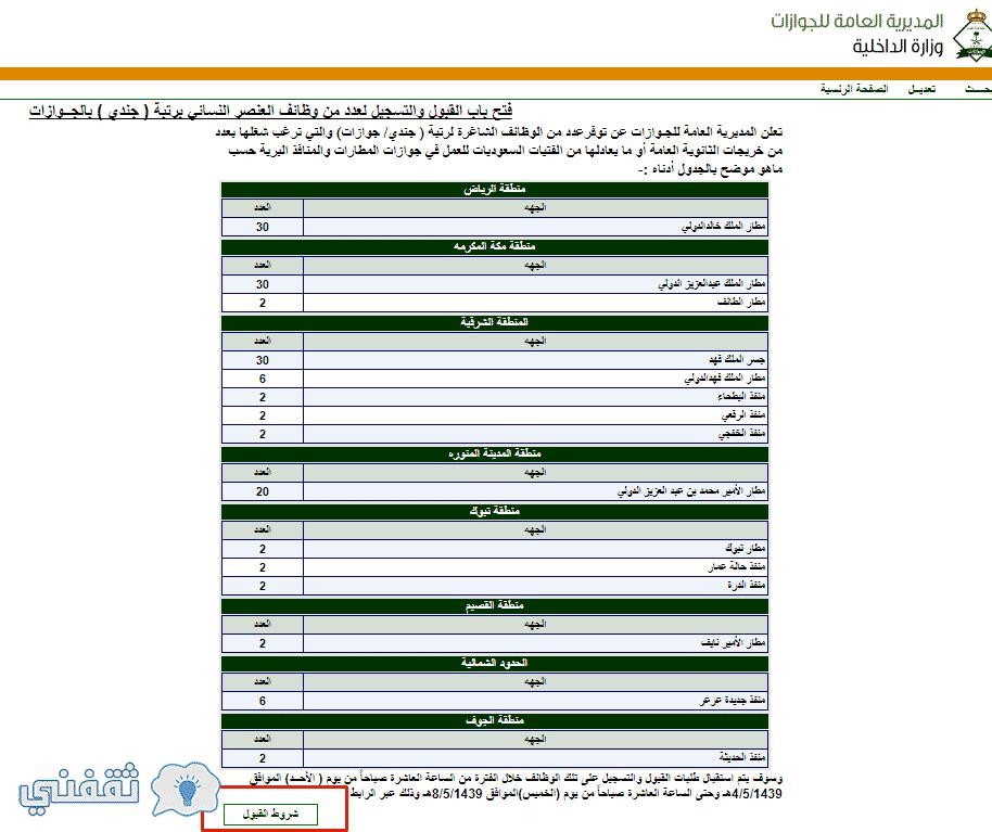 نتائج وظائف الجوازات1439