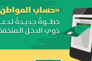 حساب مواطن وميعاد صرف المرحلة الرابعة والتسجيل عبر الموقع الإلكتروني