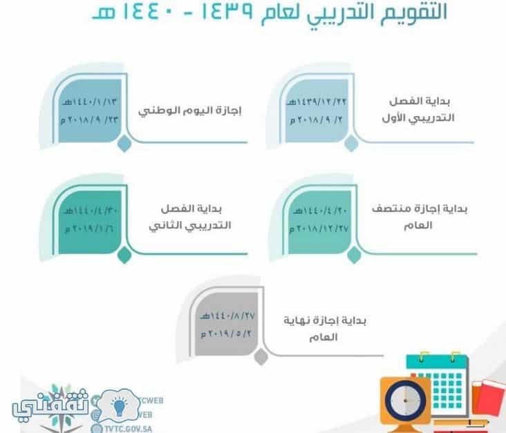 تقديم رايات الكلية التقنية 1440