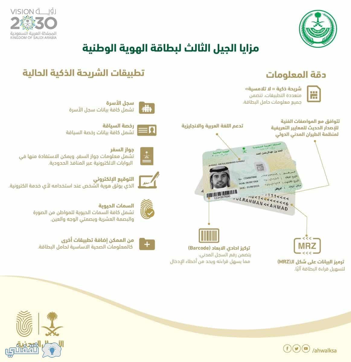 بطاقة الهوية الوطنية الجيل الثالث