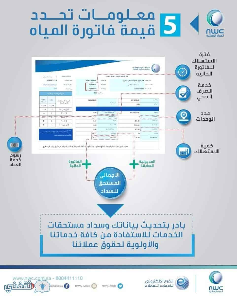 رابط الاستعلام عن فاتورة المياه 1439 عبر موقع شركة المياه ...
