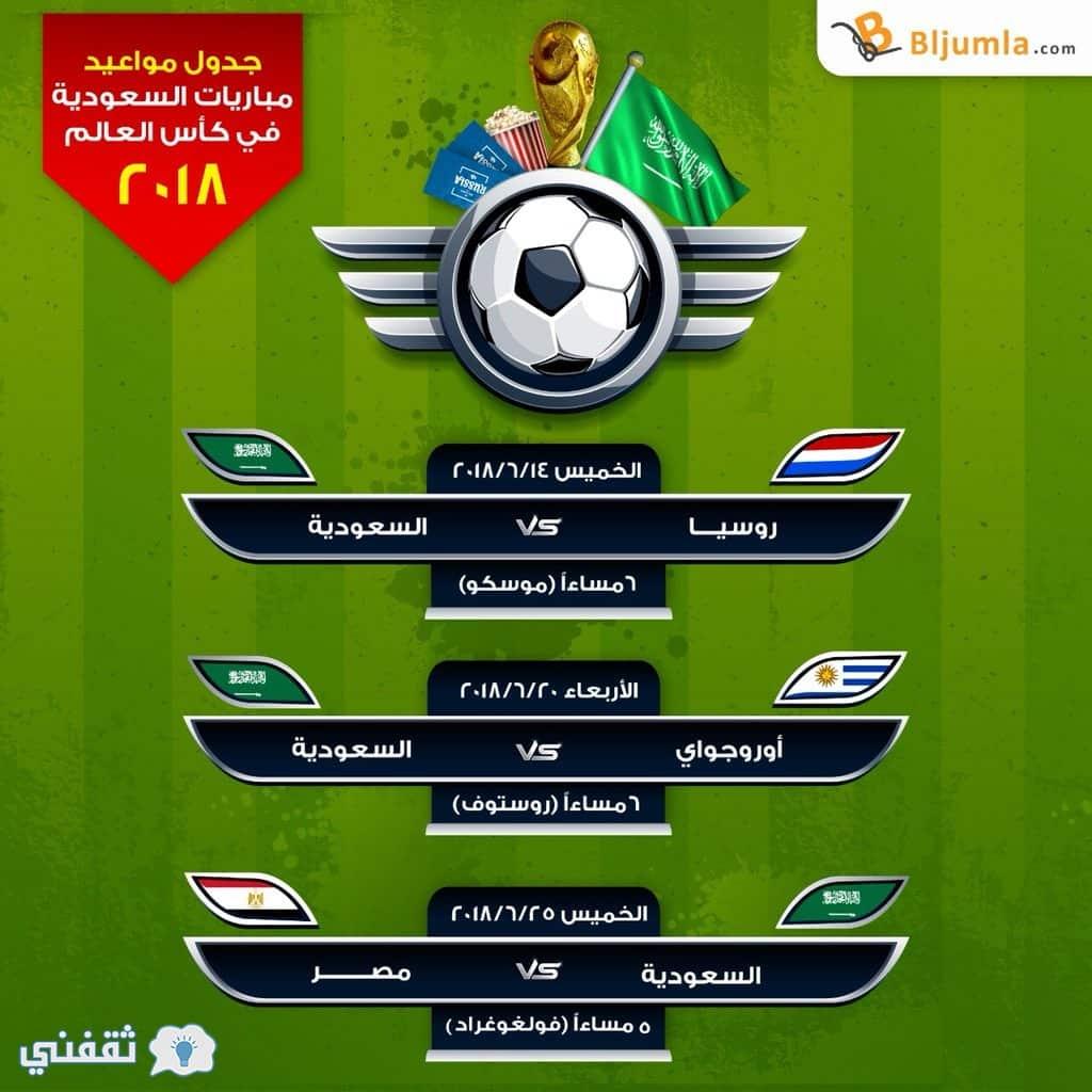 موعد مباريات السعودية في كأس العالم