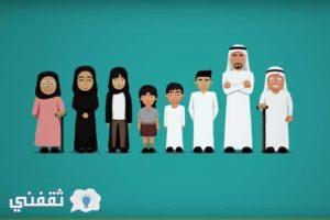 دعم حساب المواطن: طريقة تقديم اعتراض على حساب المواطن برقم الهوية