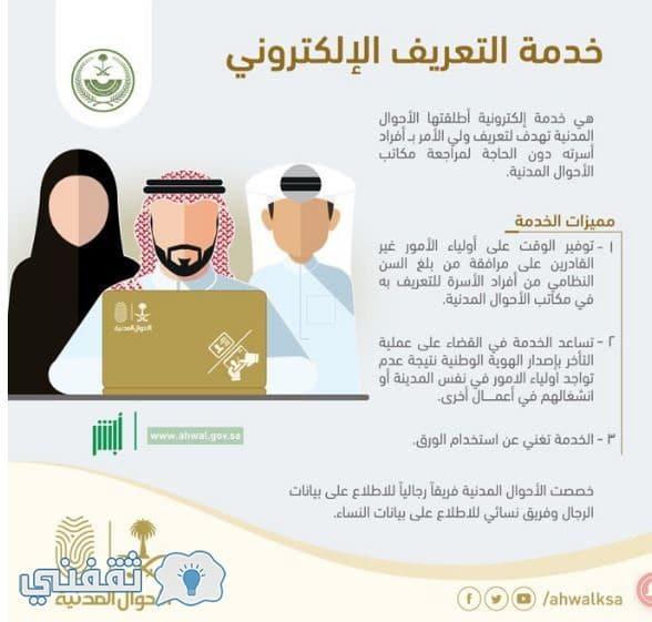 خدمة التعريف الإلكتروني للهوية الوطنية