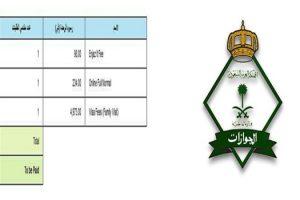 الجوازات السعودية توضح حقيقة إصدار قرار تخفيض رسوم الزيارة العائلية 2018 إلى 500 ريال وفتحها لكافة أقارب المقيمين