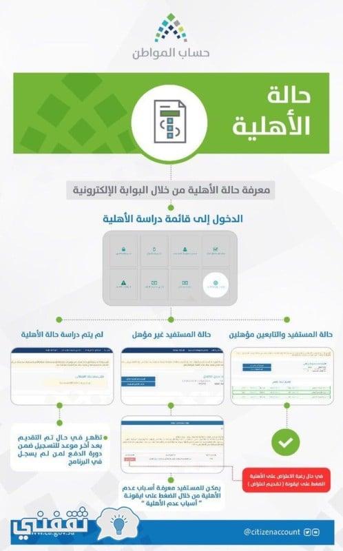 الاستعلام عن حالة الأهلية من حساب المواطن
