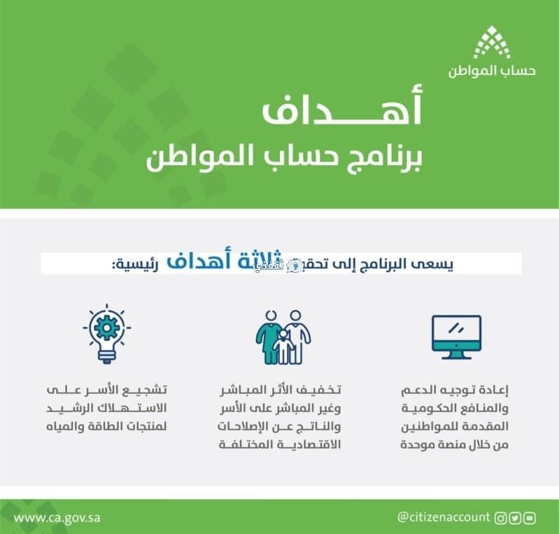 أهداف برنامج حساب المواطن